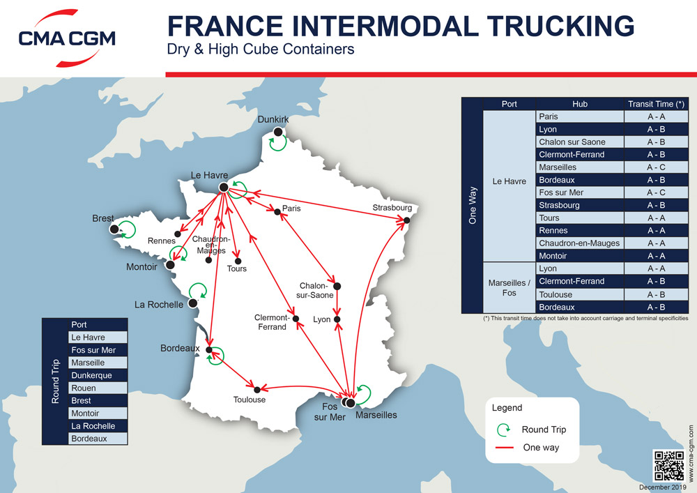 France (Trucking)