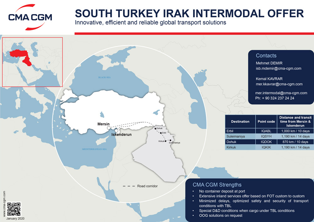 South Turkey to Iraq