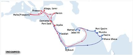 CMA CGM | EGYPT Home Page