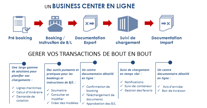 photo ebusiness