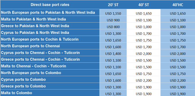 FAK Rates - From North Europe, Malta, Cyprus, Greece to