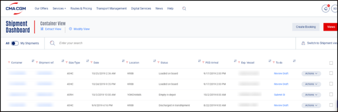 Shipment dashboard view per container