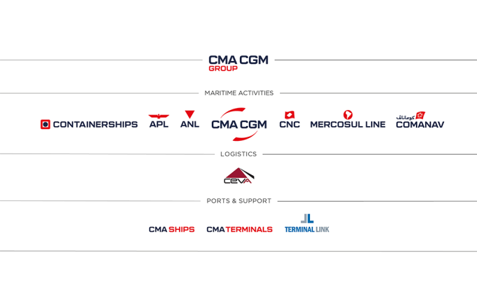 The Group CMA CGM