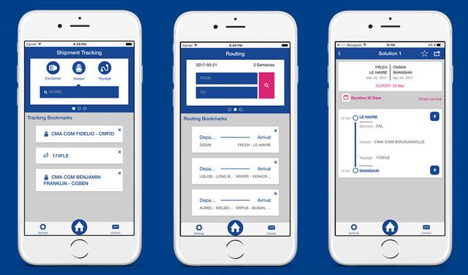Mobile App Business Ideas